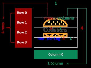 Rectangular Array 4 By 1