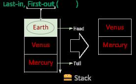Stack Pop Method
